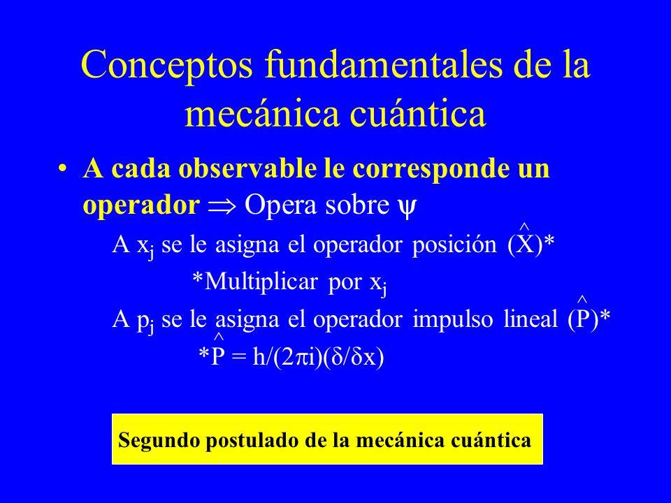 Conceptos fundamentales de la mecánica cuántica