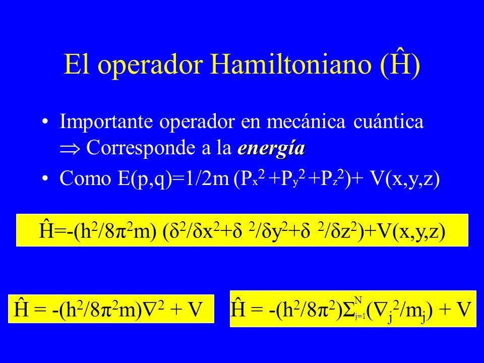 El operador Hamiltoniano (Ĥ)