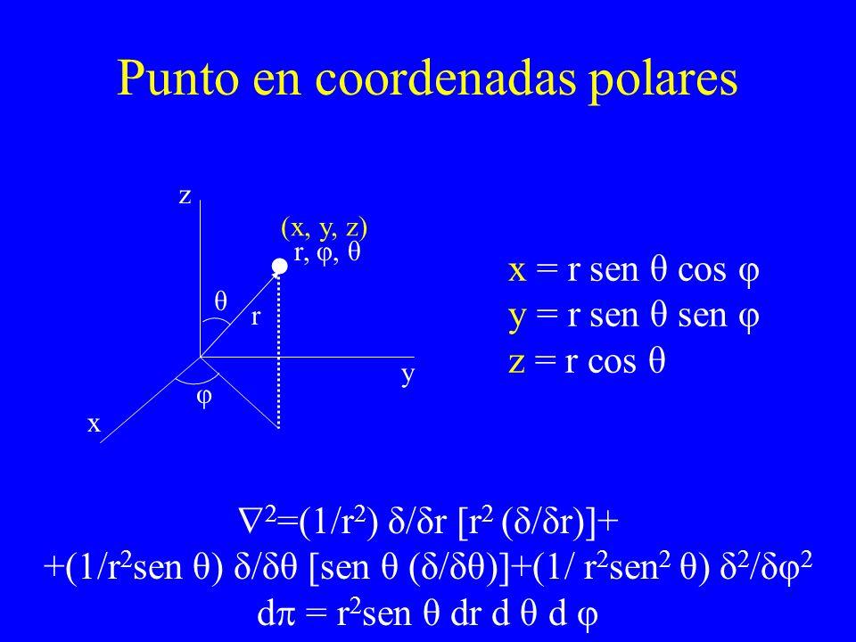 Punto en coordenadas polares