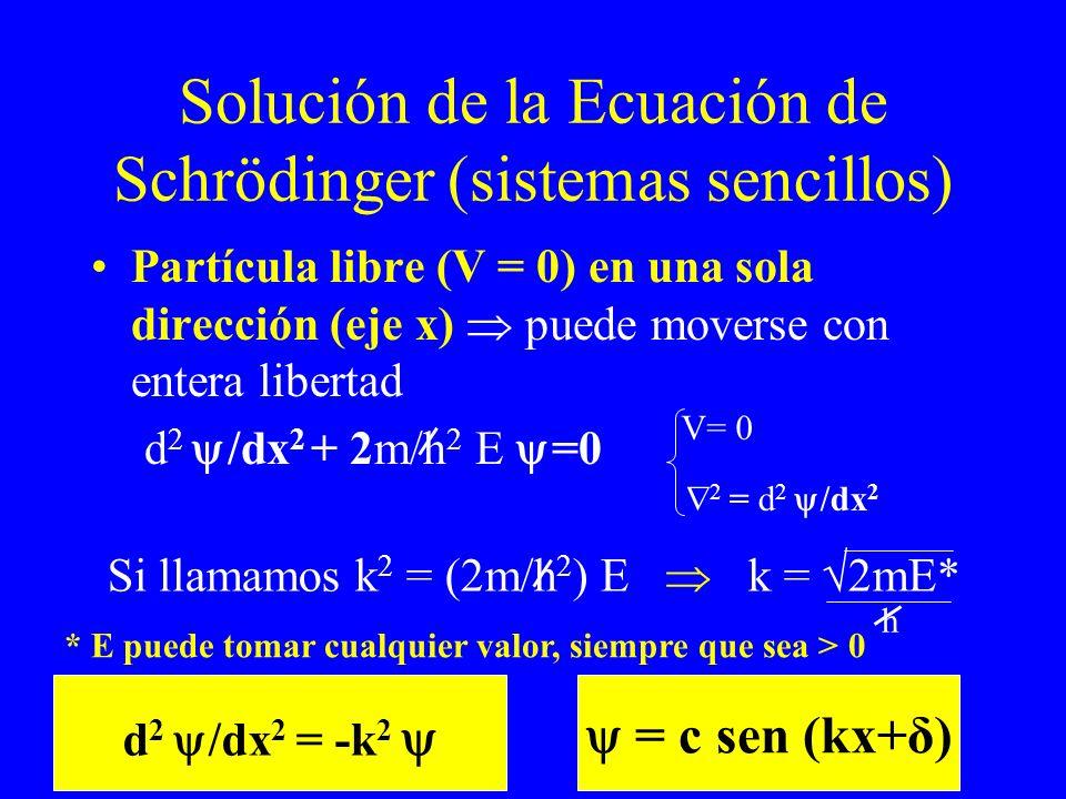 Solución de la Ecuación de Schrödinger (sistemas sencillos)