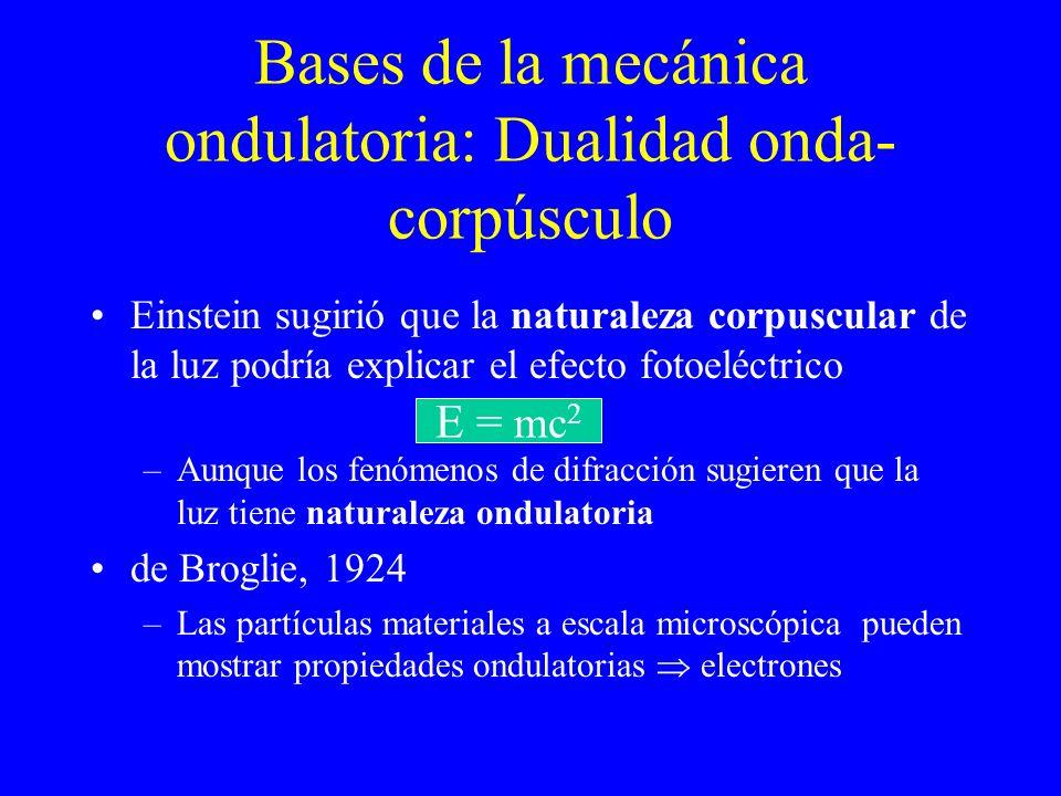 Bases de la mecánica ondulatoria: Dualidad onda-corpúsculo