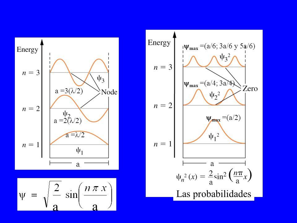 a a Las probabilidades a a a a max =(a/6; 3a/6 y 5a/6)
