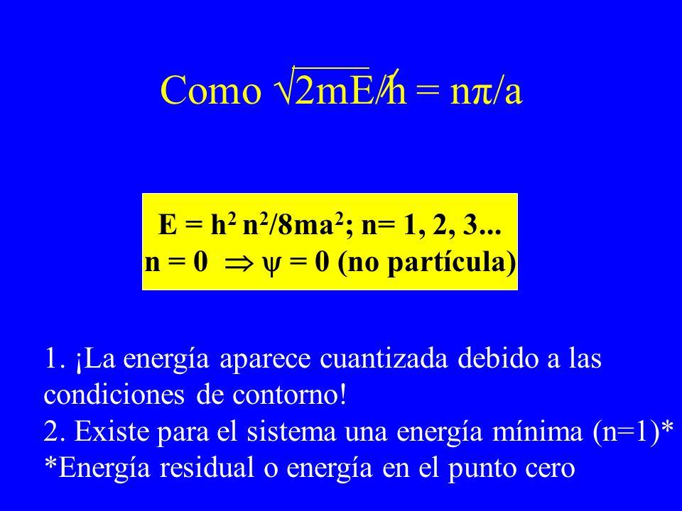 Como 2mE/h = nπ/a E = h2 n2/8ma2; n= 1, 2, 3...