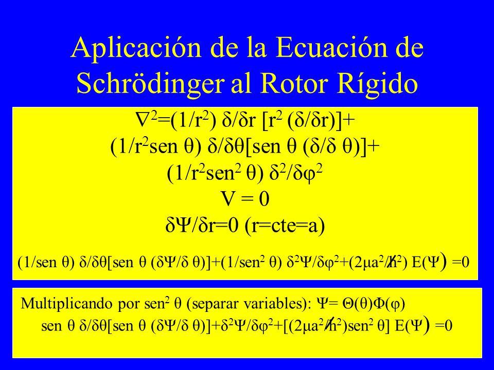 Aplicación de la Ecuación de Schrödinger al Rotor Rígido