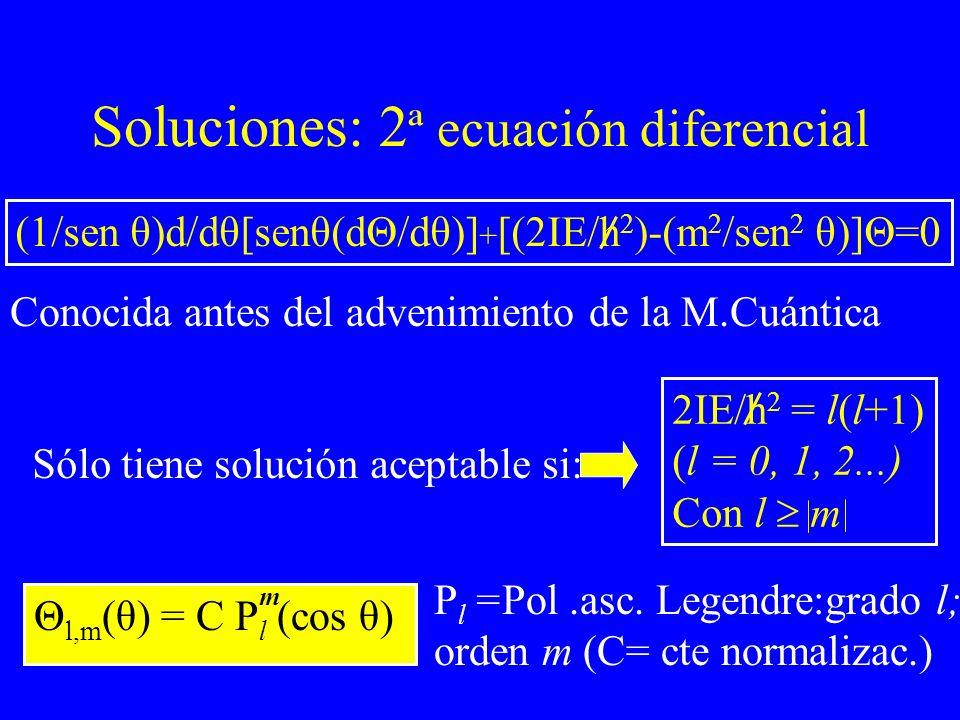 Soluciones: 2ª ecuación diferencial