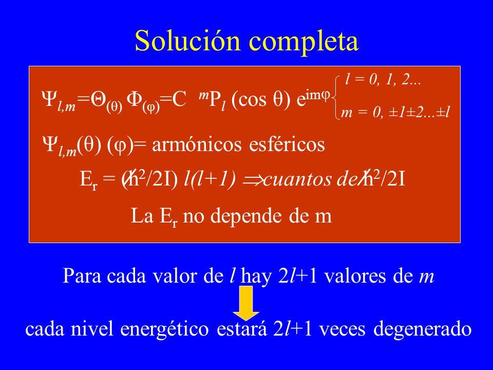 Solución completa Ψl,m=Θ(θ) Φ(φ)=C mPl (cos θ) eimφ