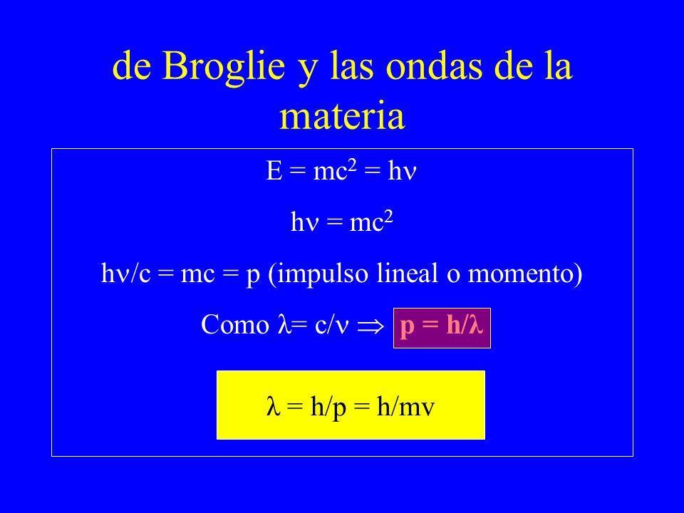 de Broglie y las ondas de la materia