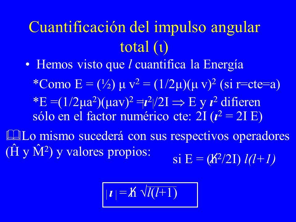Cuantificación del impulso angular total (ι)