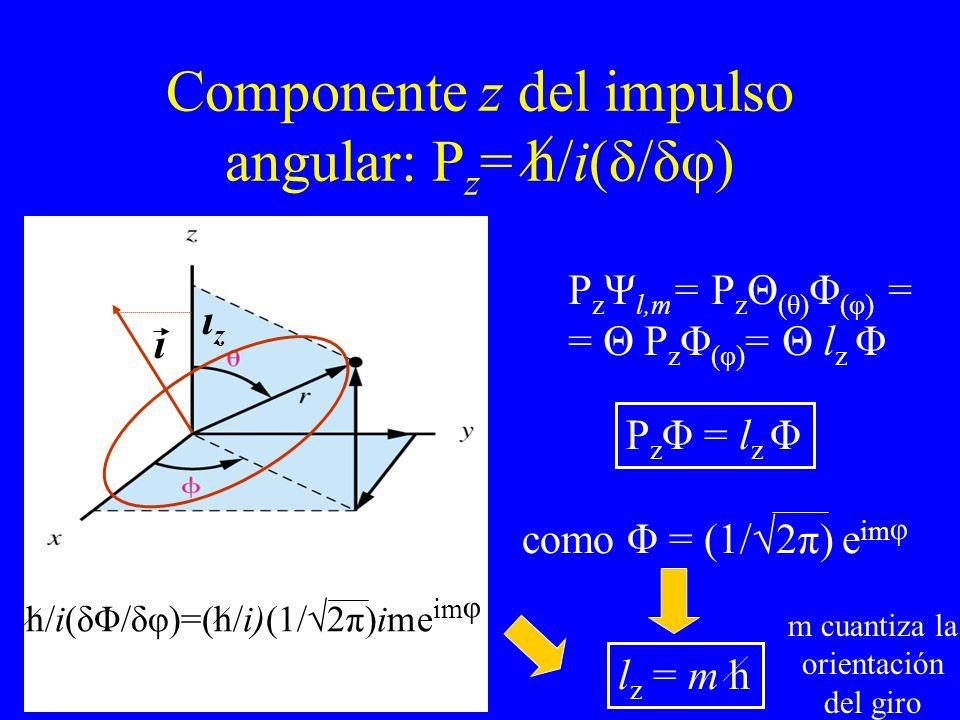 Componente z del impulso angular: Pz= h/i(δ/δφ)