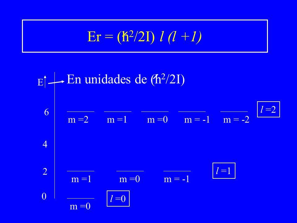 Er = (h2/2I) l (l +1) En unidades de (h2/2I) E l =2 6 m =2 m =1 m =0