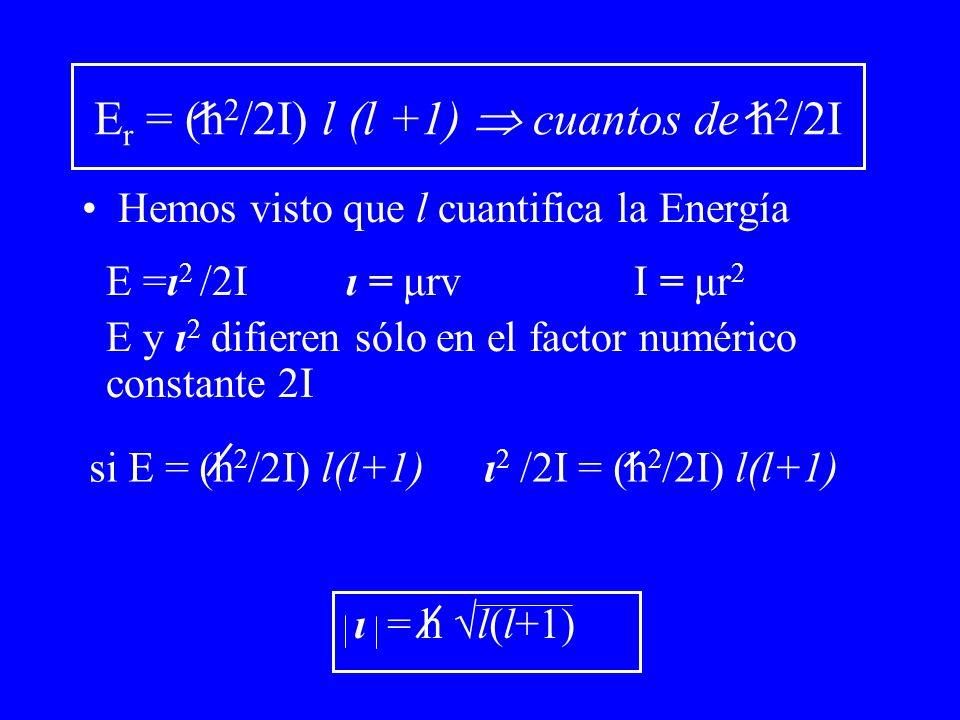 Er = (h2/2I) l (l +1)  cuantos de h2/2I