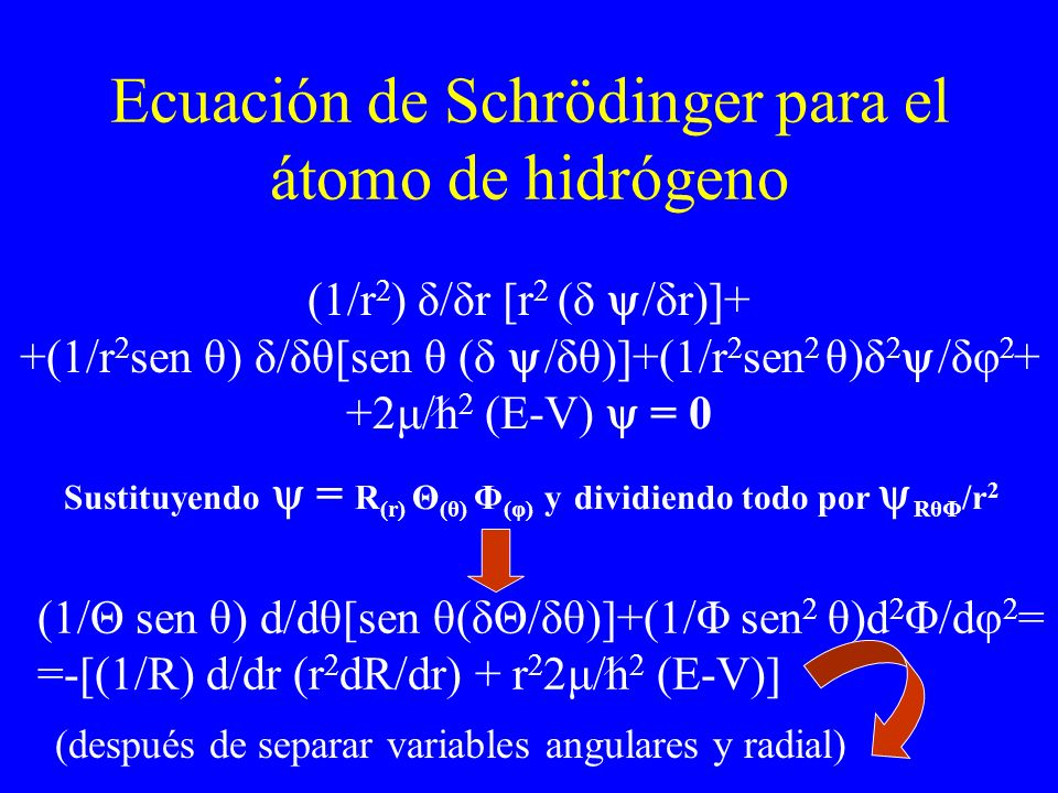 Ecuación de Schrödinger para el átomo de hidrógeno