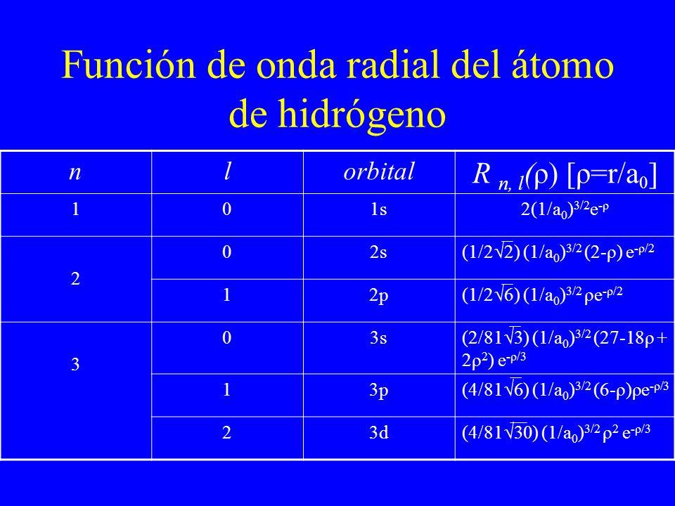 Función de onda radial del átomo de hidrógeno