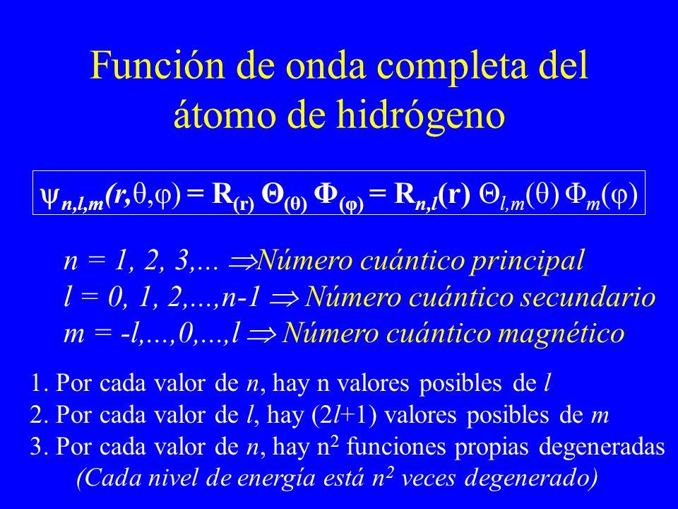 Función de onda completa del átomo de hidrógeno