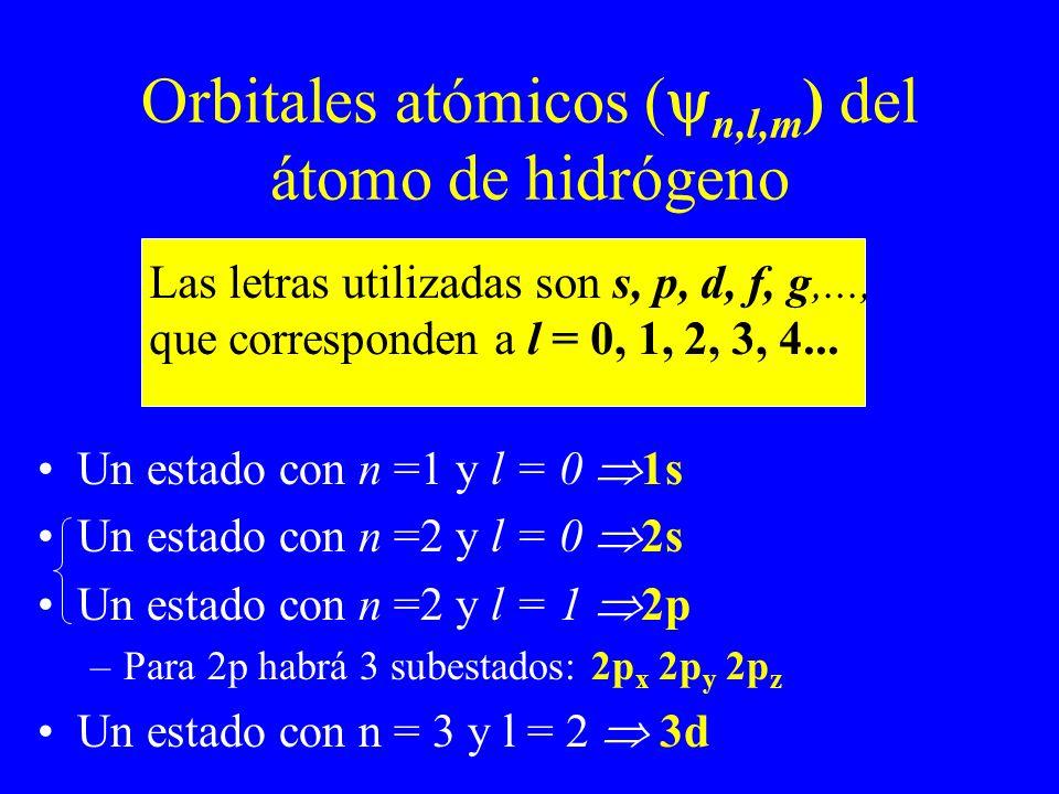 Orbitales atómicos (n,l,m) del átomo de hidrógeno