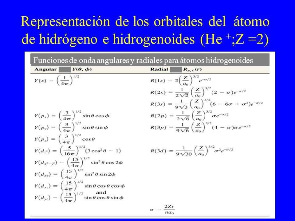 Representación de los orbitales del átomo de hidrógeno e hidrogenoides (He +;Z =2)