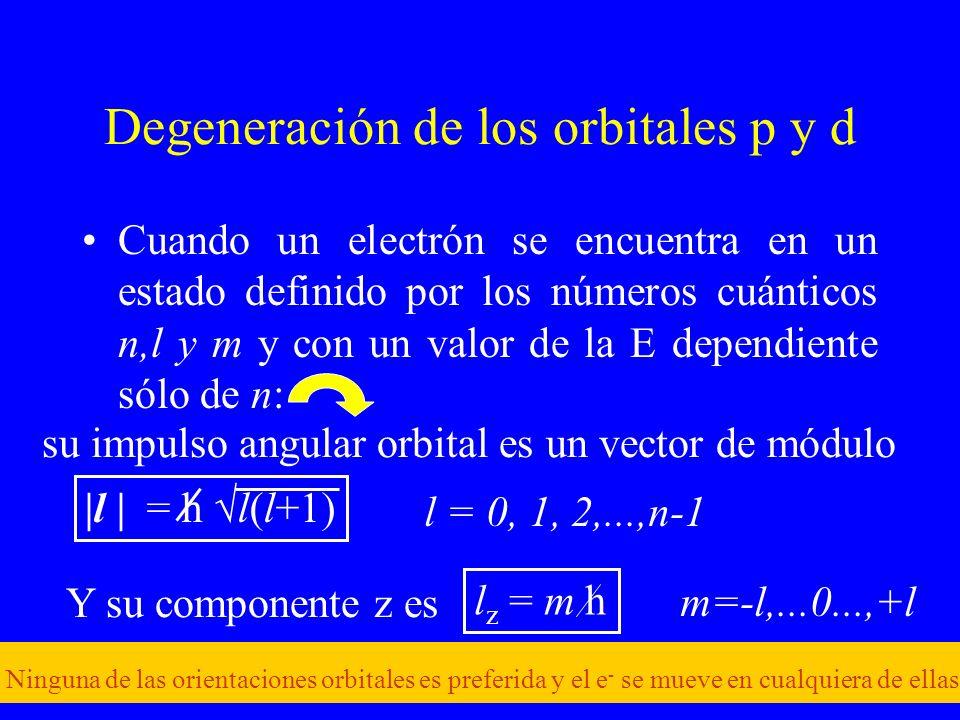 Degeneración de los orbitales p y d