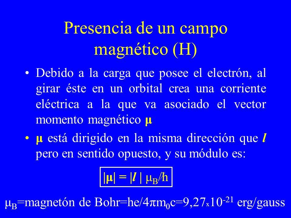 Presencia de un campo magnético (H)