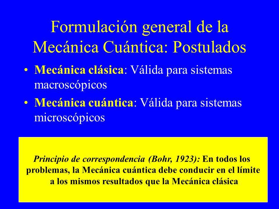 Formulación general de la Mecánica Cuántica: Postulados
