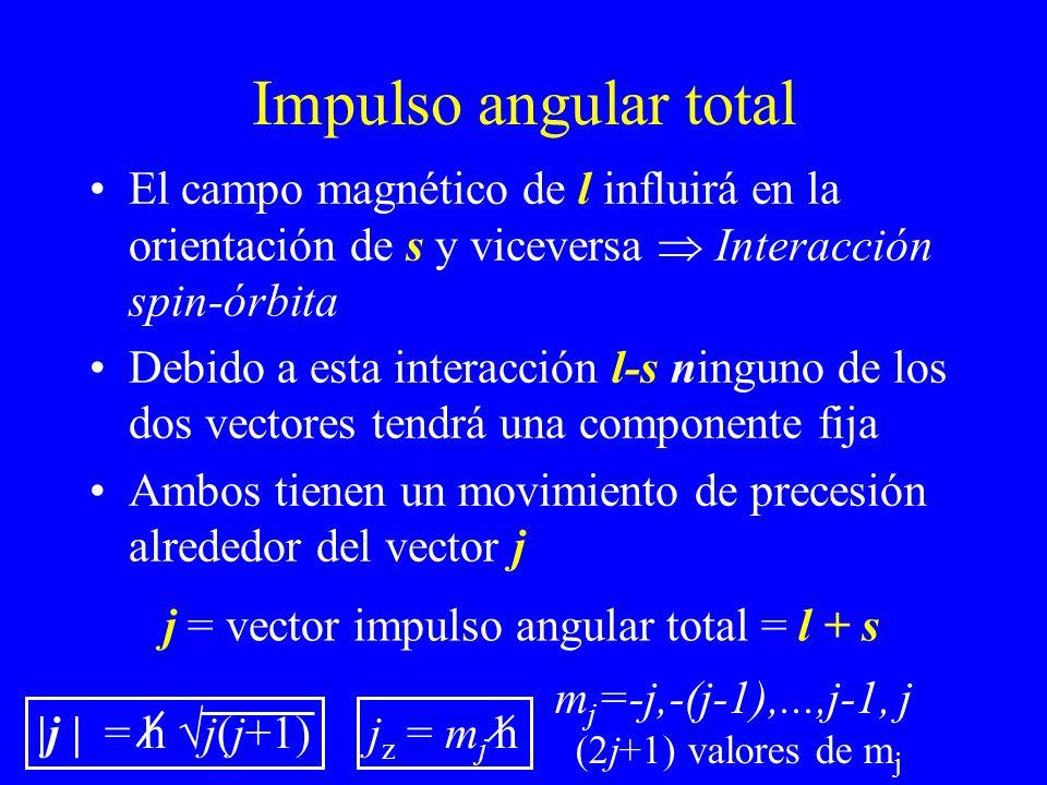 Impulso angular total El campo magnético de l influirá en la orientación de s y viceversa  Interacción spin-órbita.