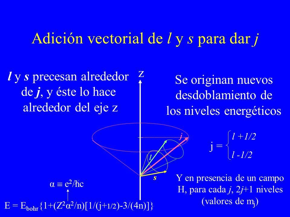 Adición vectorial de l y s para dar j