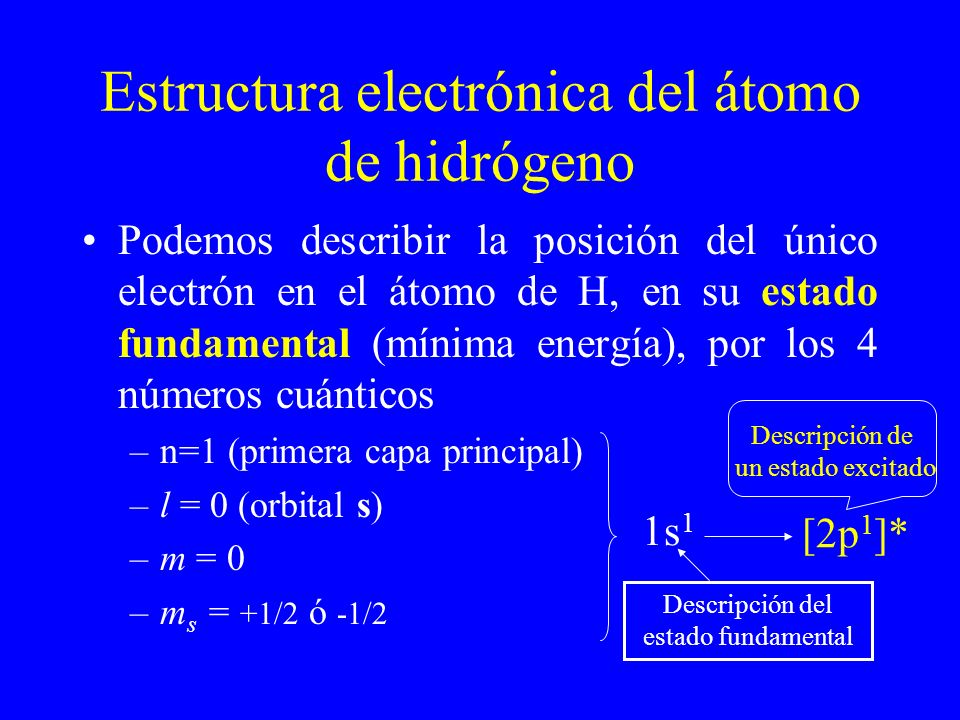 Estructura electrónica del átomo de hidrógeno