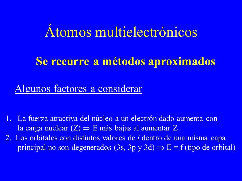 Átomos multielectrónicos