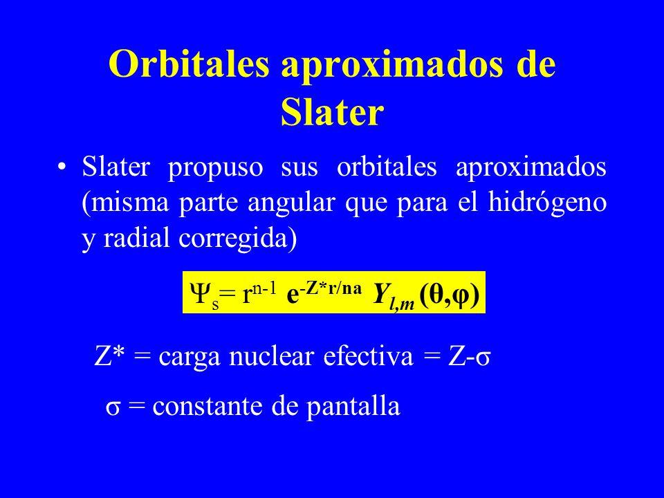 Orbitales aproximados de Slater