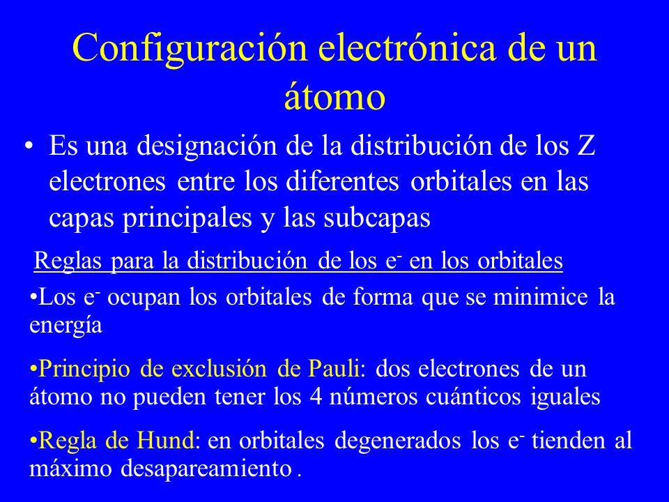 Configuración electrónica de un átomo