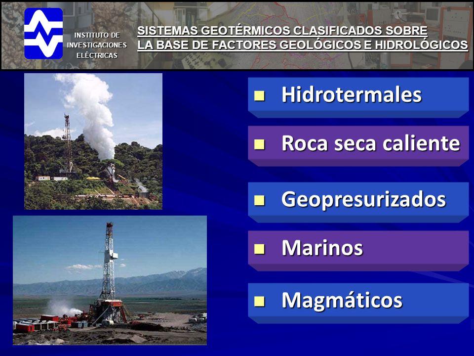 Hidrotermales Roca seca caliente Geopresurizados Marinos Magmáticos