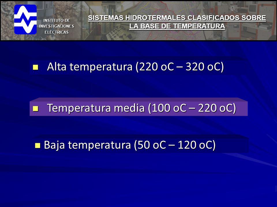 SISTEMAS HIDROTERMALES CLASIFICADOS SOBRE