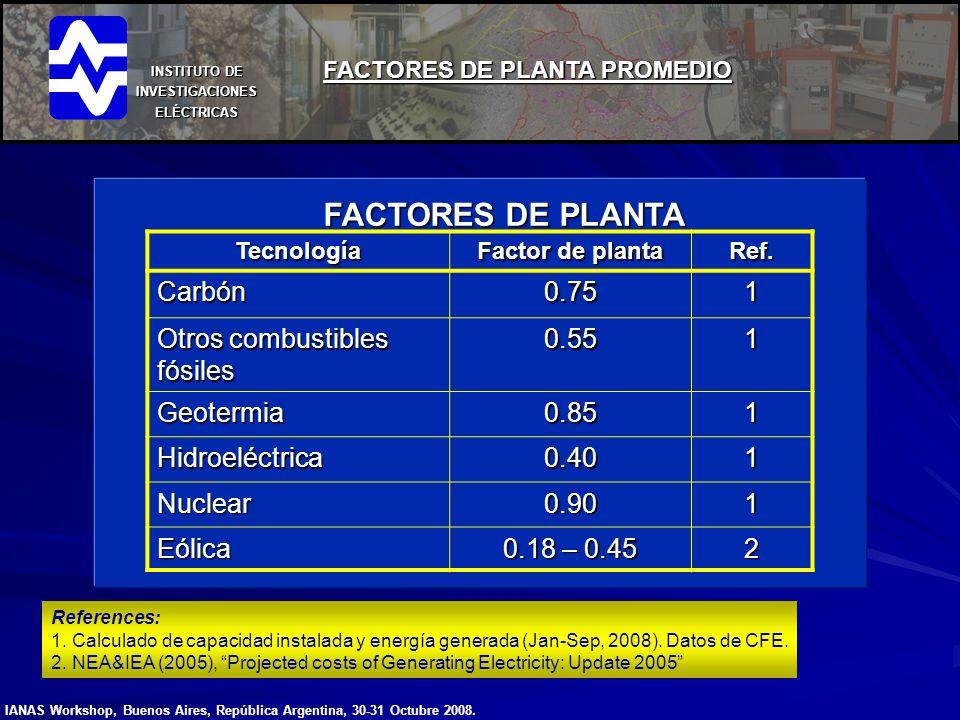 FACTORES DE PLANTA Carbón 0.75 1 Otros combustibles fósiles 0.55