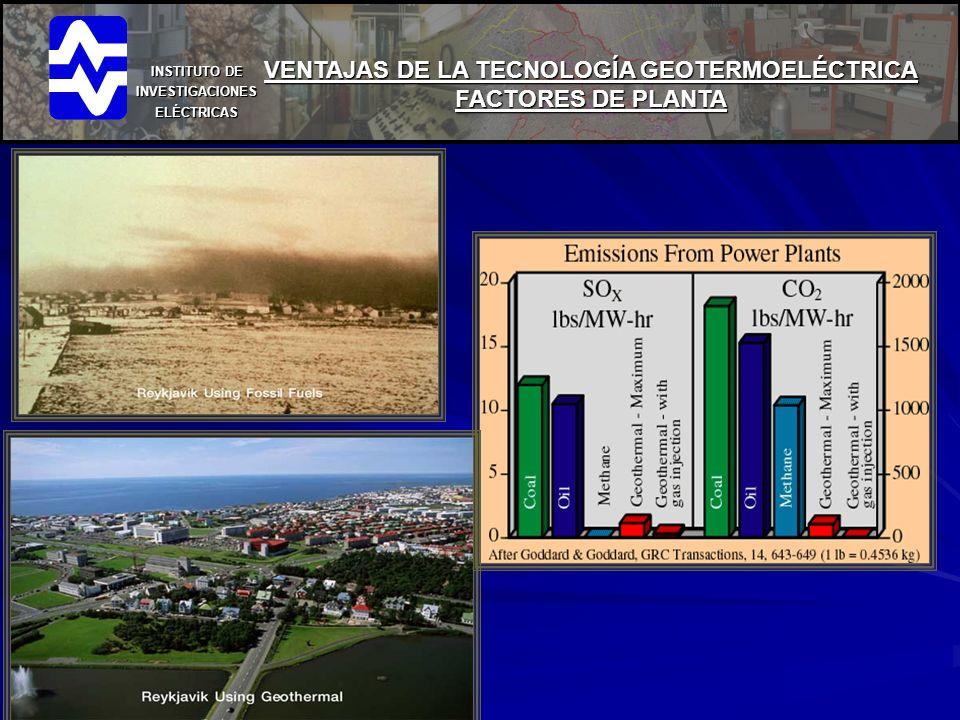 VENTAJAS DE LA TECNOLOGÍA GEOTERMOELÉCTRICA