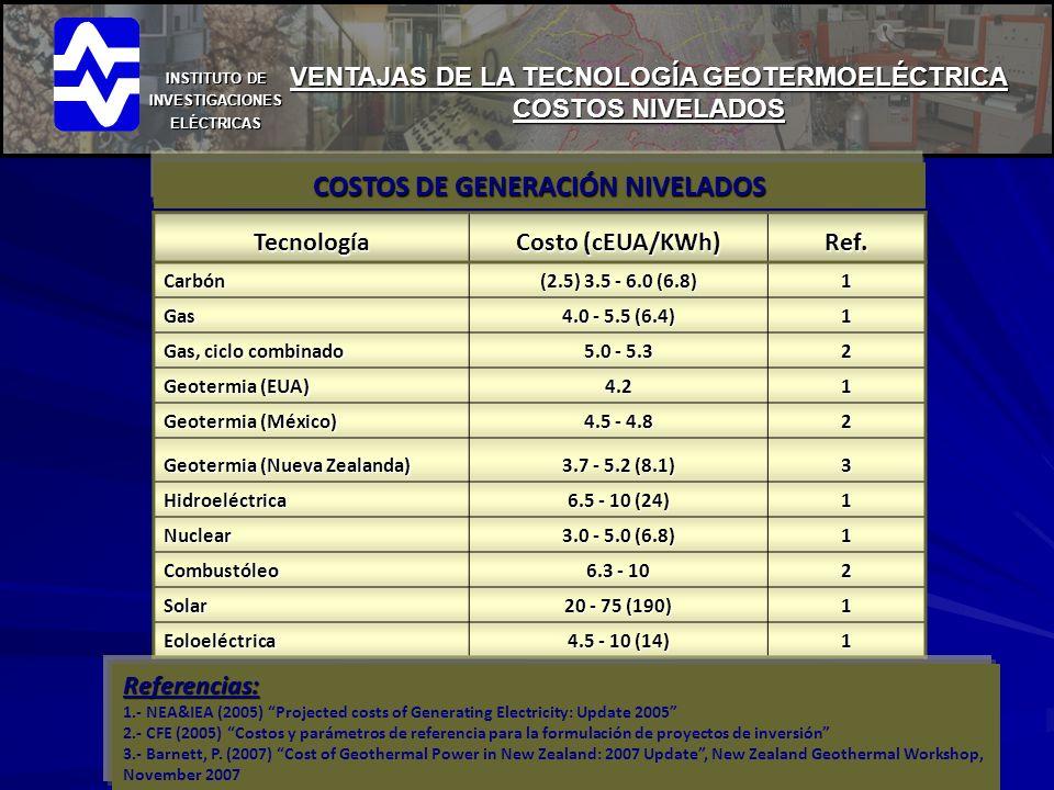 COSTOS DE GENERACIÓN NIVELADOS