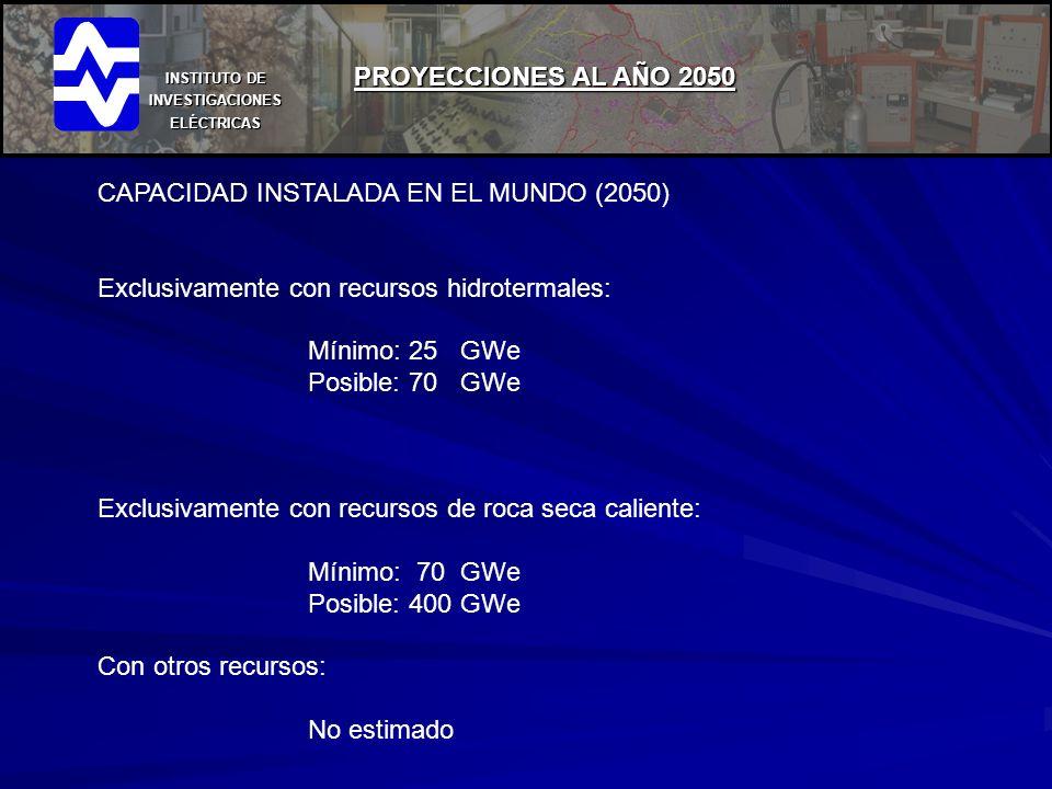 PROYECCIONES AL AÑO 2050 CAPACIDAD INSTALADA EN EL MUNDO (2050) Exclusivamente con recursos hidrotermales:
