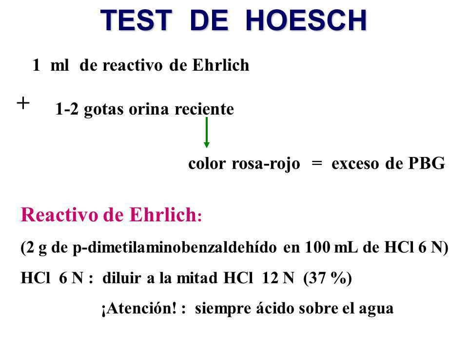 TEST DE HOESCH + Reactivo de Ehrlich: 1 ml de reactivo de Ehrlich