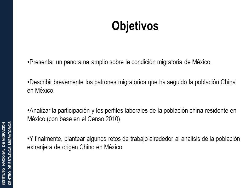 Objetivos Presentar un panorama amplio sobre la condición migratoria de México.