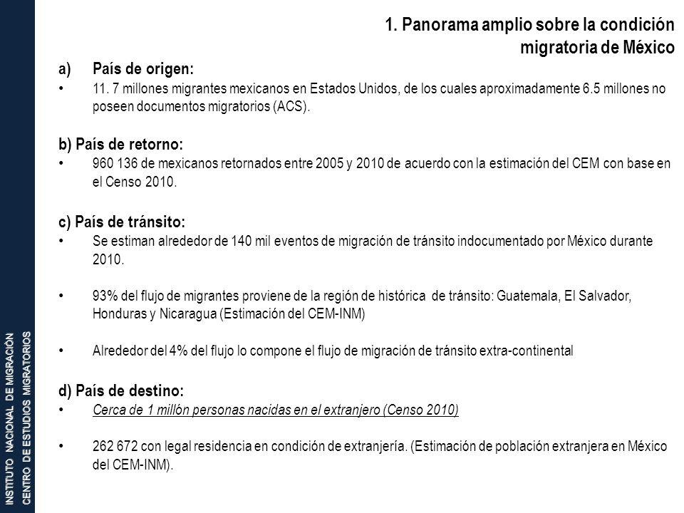1. Panorama amplio sobre la condición migratoria de México