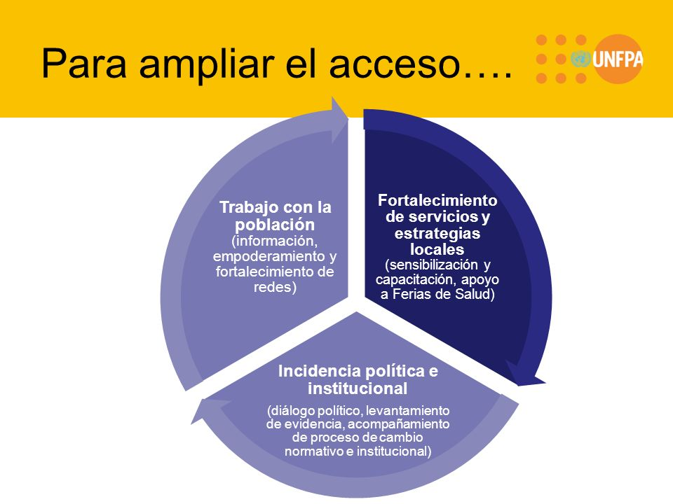 Para ampliar el acceso….