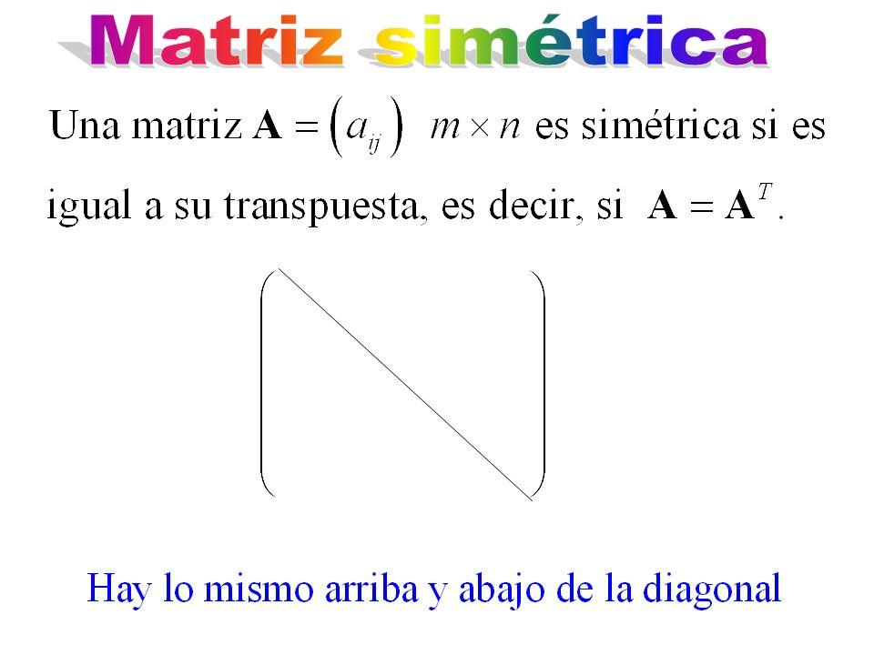 Matriz simétrica