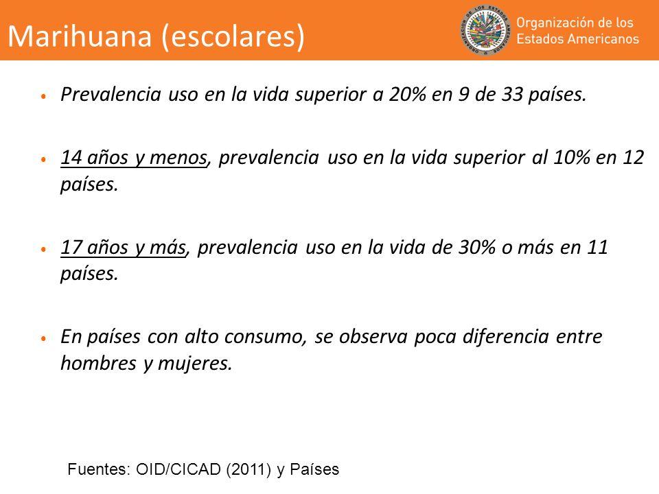 Marihuana (escolares)