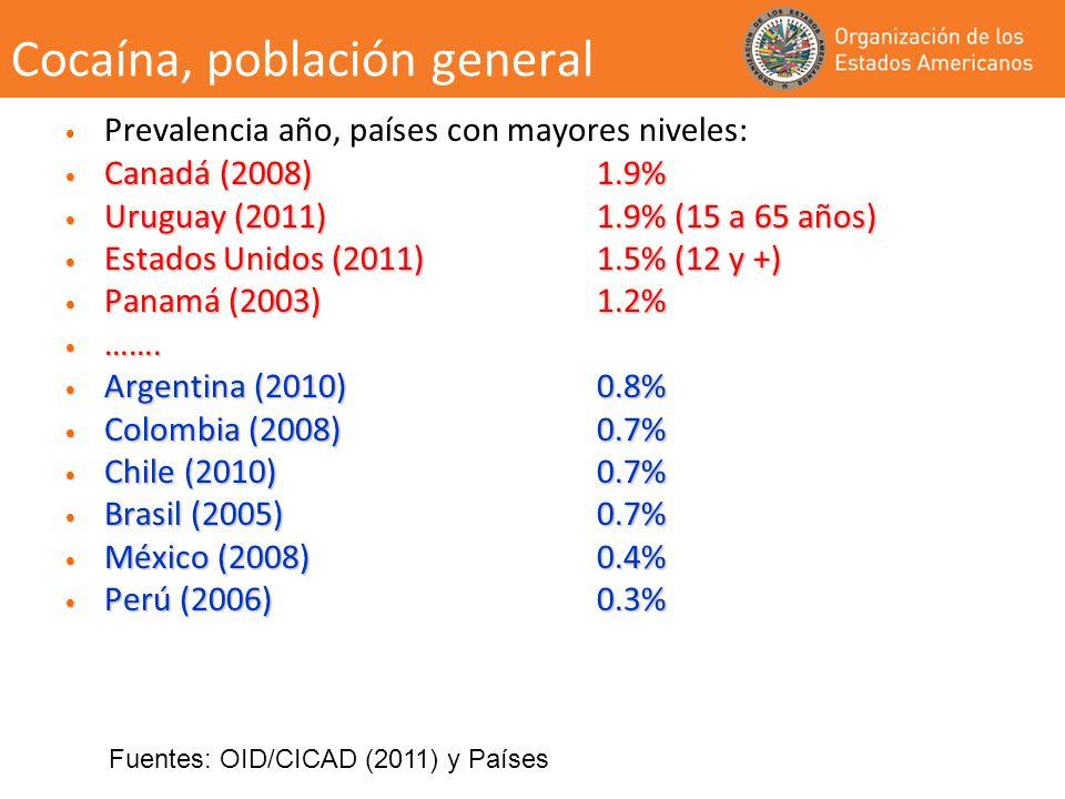 Cocaína, población general