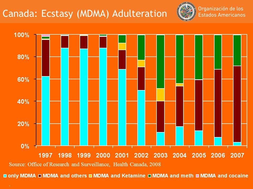 Canada: Ecstasy (MDMA) Adulteration