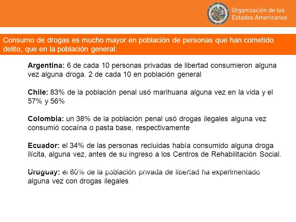 Consumo de drogas es mucho mayor en población de personas que han cometido delito, que en la población general: