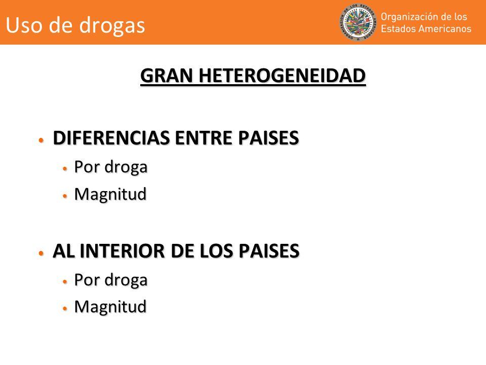 Uso de drogas GRAN HETEROGENEIDAD DIFERENCIAS ENTRE PAISES
