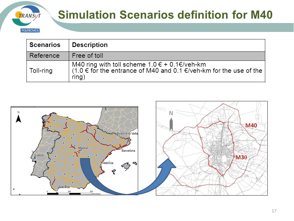 Simulation Scenarios definition for M40