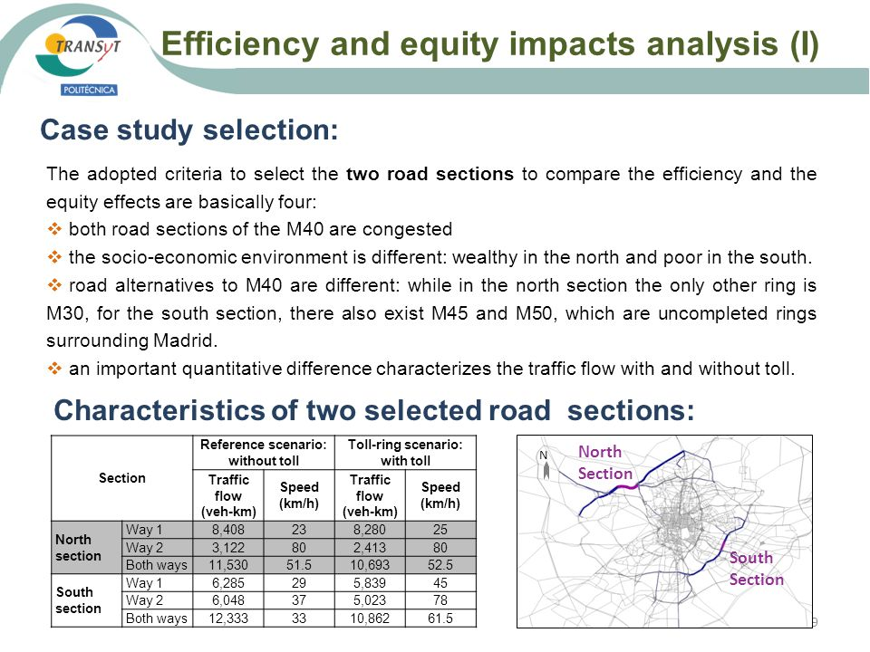 Efficiency and equity impacts analysis (I)