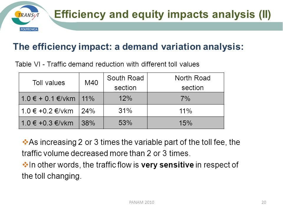 Efficiency and equity impacts analysis (II)
