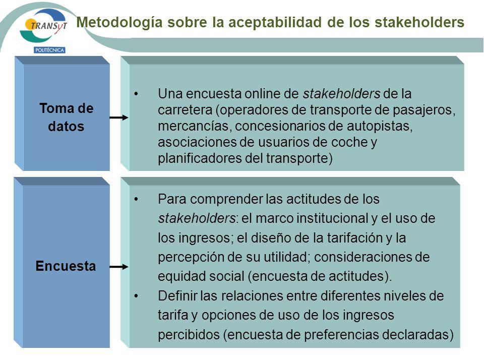 Metodología sobre la aceptabilidad de los stakeholders
