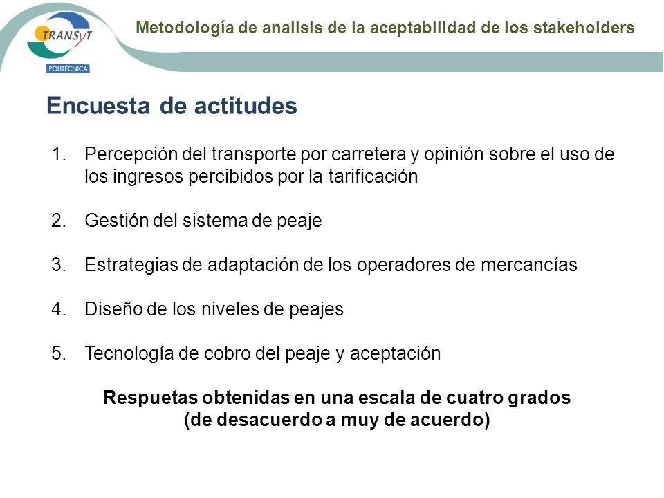 Metodología de analisis de la aceptabilidad de los stakeholders